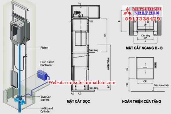 cấu tạo thang máy thủy lực